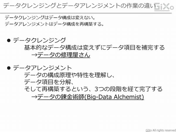data-arrangement1