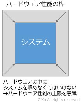 cloud_se1