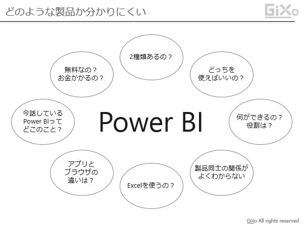 20160229_powerbi_01_001