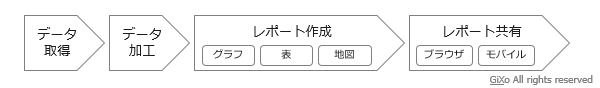 20160229_powerbi_04_001