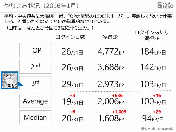 Kikoeigo_201601_001