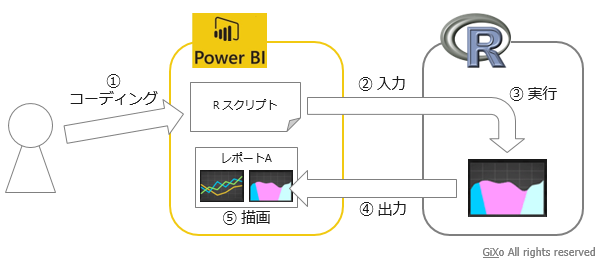 20160427_PowerBI_R_01
