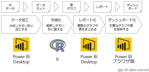 20160427_PowerBI_R_02