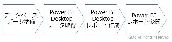 powerbi_desktop
