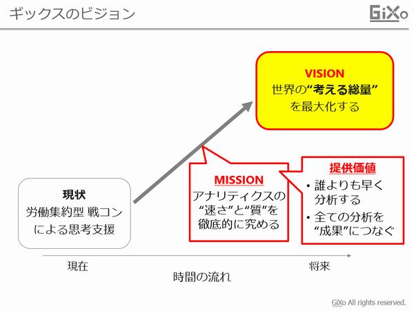 vision_mission_value_002