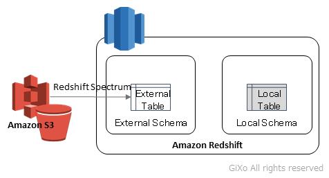 redshift_spectrum1