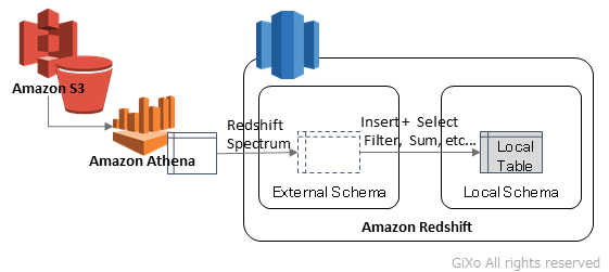 redshift_spectrum3