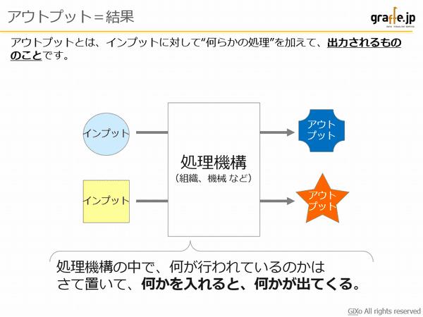 output_outcome_001