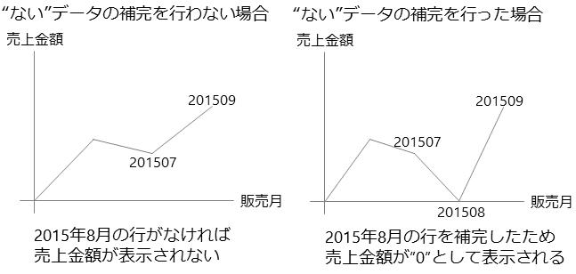 zero_data2