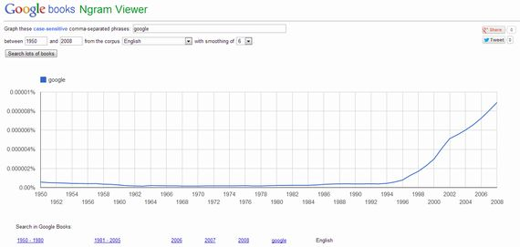google-books-ngram-viewer