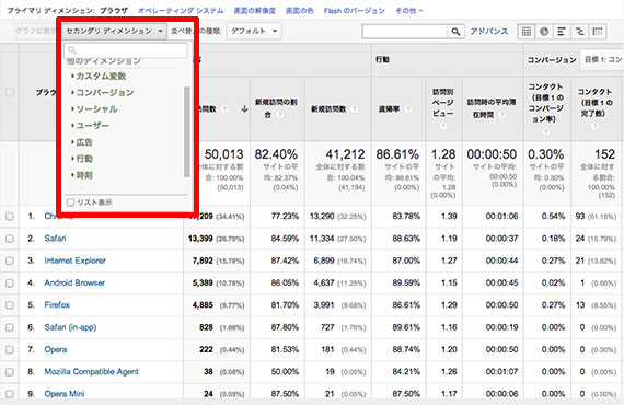 google-analytics-browser-second