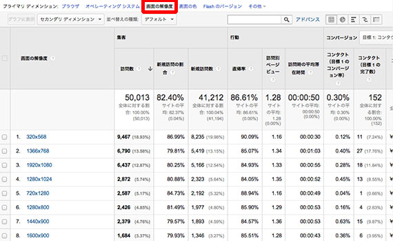 google-analytics-browser-size