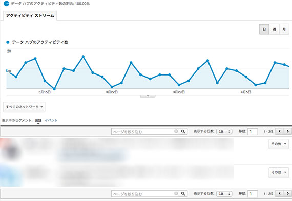 google-analytics-datahub