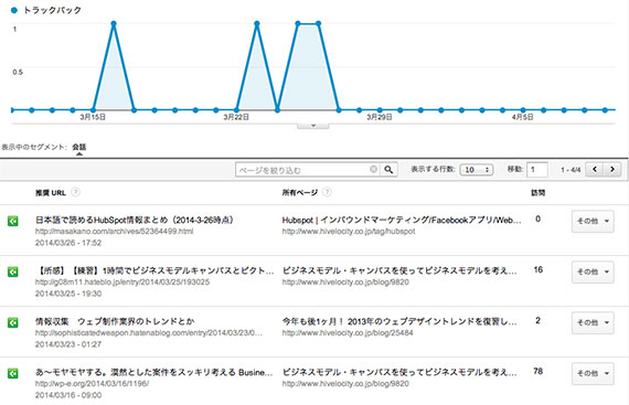 google-analytics-inboundlinks