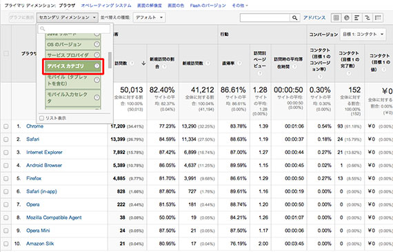 google-analytics-second-category