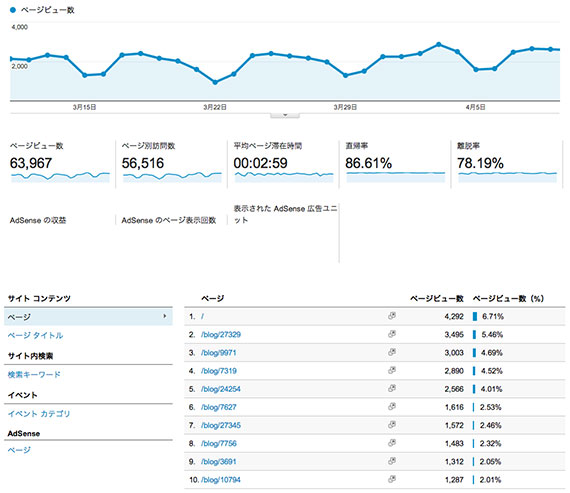 google-analytics-user-moves