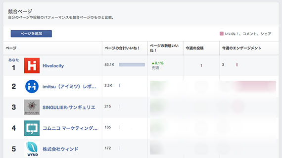 facebook-new-insight-comp