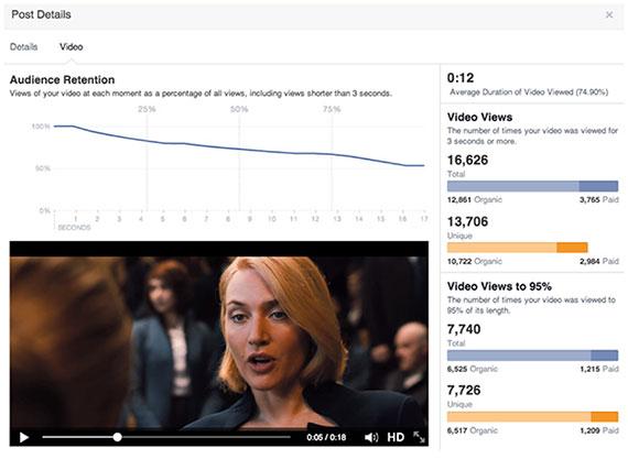 facebook-video-metrics-insight