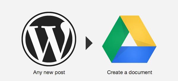The wordpress autopost to google