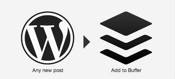 The automatic wordpress to buffer service