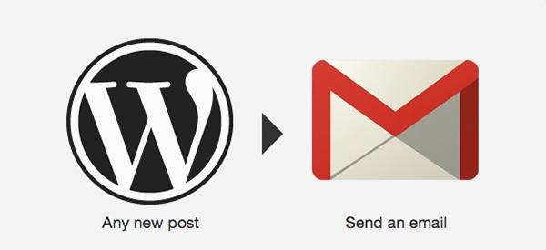 WordPress post to Google Mail