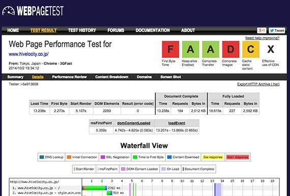 webpage-test-detail
