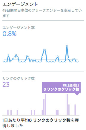 twitter-analytics-engagement