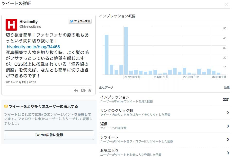 twitter-analytics-tweet-detail