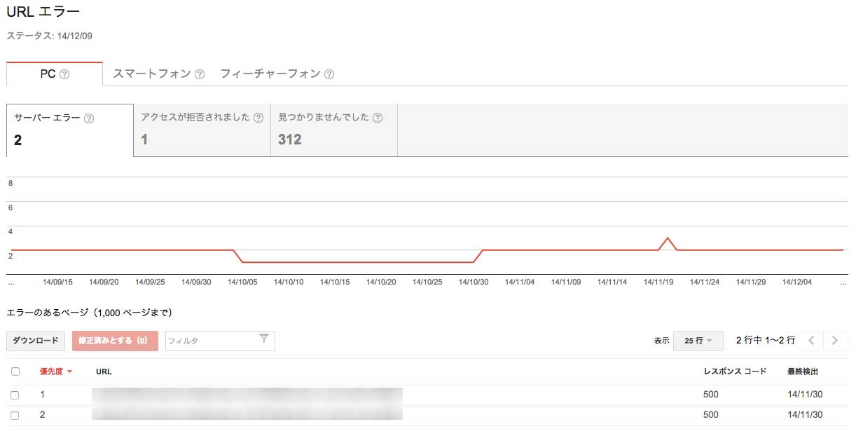 url-error-webmaster-tool
