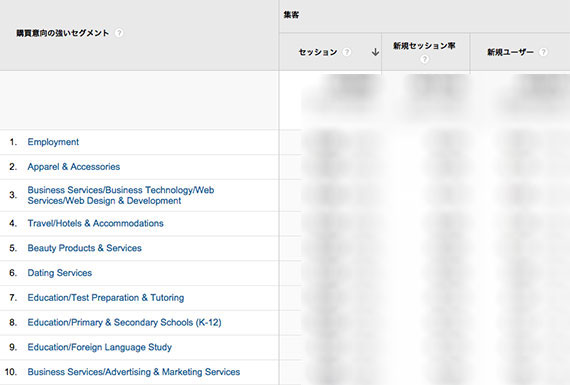 google-analytics-purchase-ms