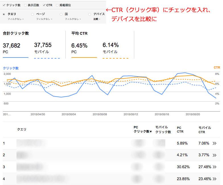google-search-analytics-device-ctr