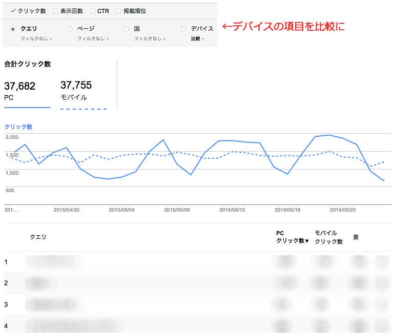 google-search-analytics-device