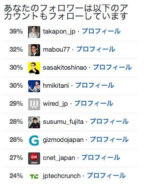 twitter-analytics-like-followers