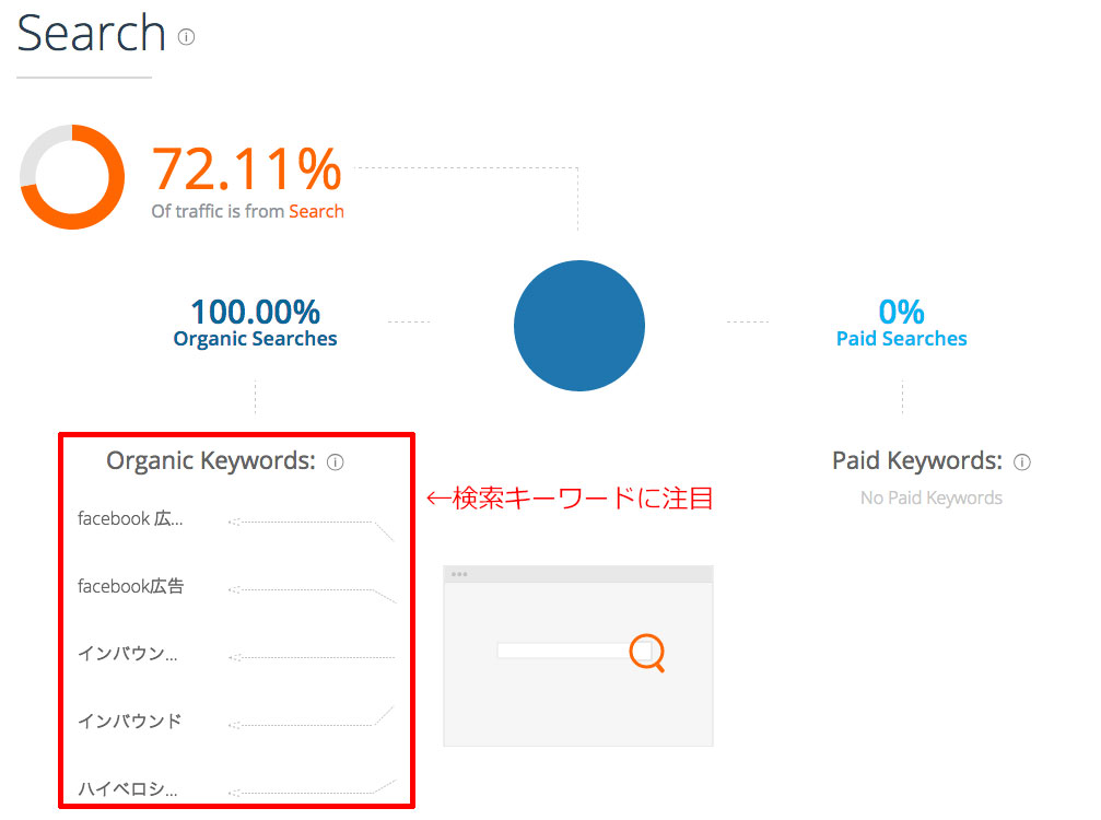 similarweb-organic-search