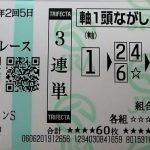 【totoGOAL3】サッカーど素人Sの購入体験記