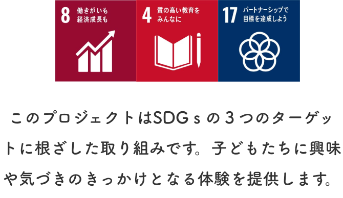 働きがいも経済成長も。質の高い教育をみんなに。パートナーシップで目標を達成しよう。このプロジェクトはSDGsの3つのターゲットに根ざした取り組みです。子どもたちに興味や気づきのきっかけとなる体験を提供します。