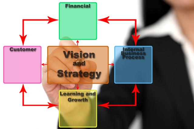 小規模事業者のための「バランススコアカード」変則活用法