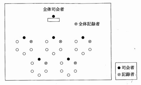 問題文の画像