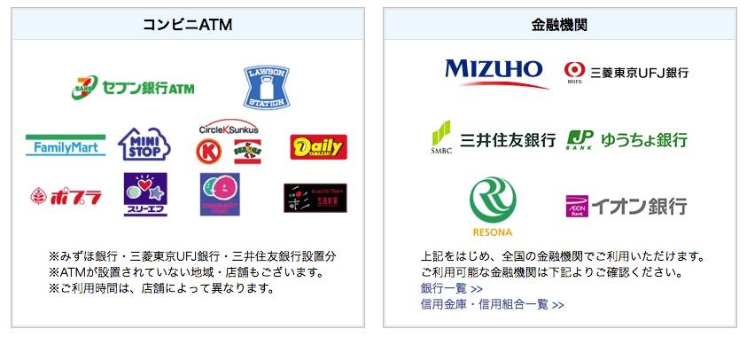楽天カード キャッシング ATM