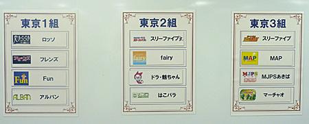 第6期夕刊フジ杯が開幕!!