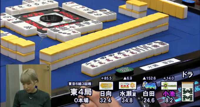 第10期夕刊フジ杯 東日本リーグ 第5節 結果(全組終了)