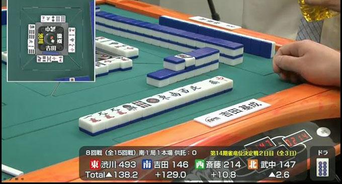 吉田基成が首位で最終日へ/雀竜位決定戦