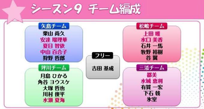 【7/7(木)19:00】マースタリーグ~season9~第1節