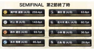 【10/04(火)16:00】藤田晋invitational RTDマンスリーリーグ準決勝 三日目