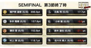 瀬戸熊・多井・藤田・佐々木が決勝進出/RTDマンスリーリーグ