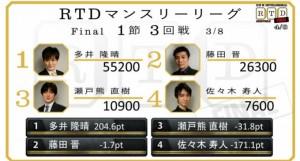 【11/23(水)16:00 AbemaTV】藤田晋invitational RTDマンスリーリーグ 決勝 最終日