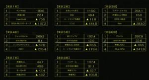 【1/17(火)13:00 】夕刊フジ杯争奪第11期麻雀女王決定戦 名古屋第4節