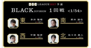 【2/13(月)21:00】RTDリーグ 2017 BLACK DIVISION 3回戦/4回戦
