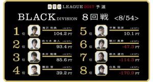 【2/27(月)21:00】RTDリーグ 2017 BLACK DIVISION 11回戦/12回戦