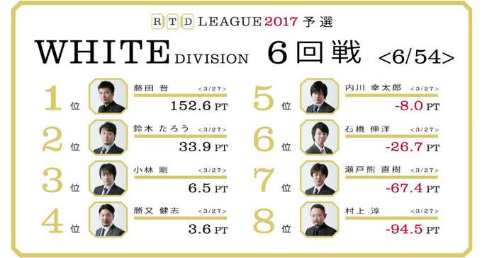 4つのデジタルが激突! RTDリーグ2017 WHITE DIVISION 第2節 7、8回戦レポート